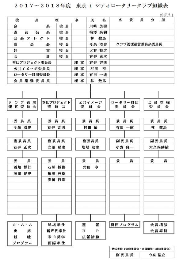 2017~2018年度 東京 i シティロータリークラブ組織表