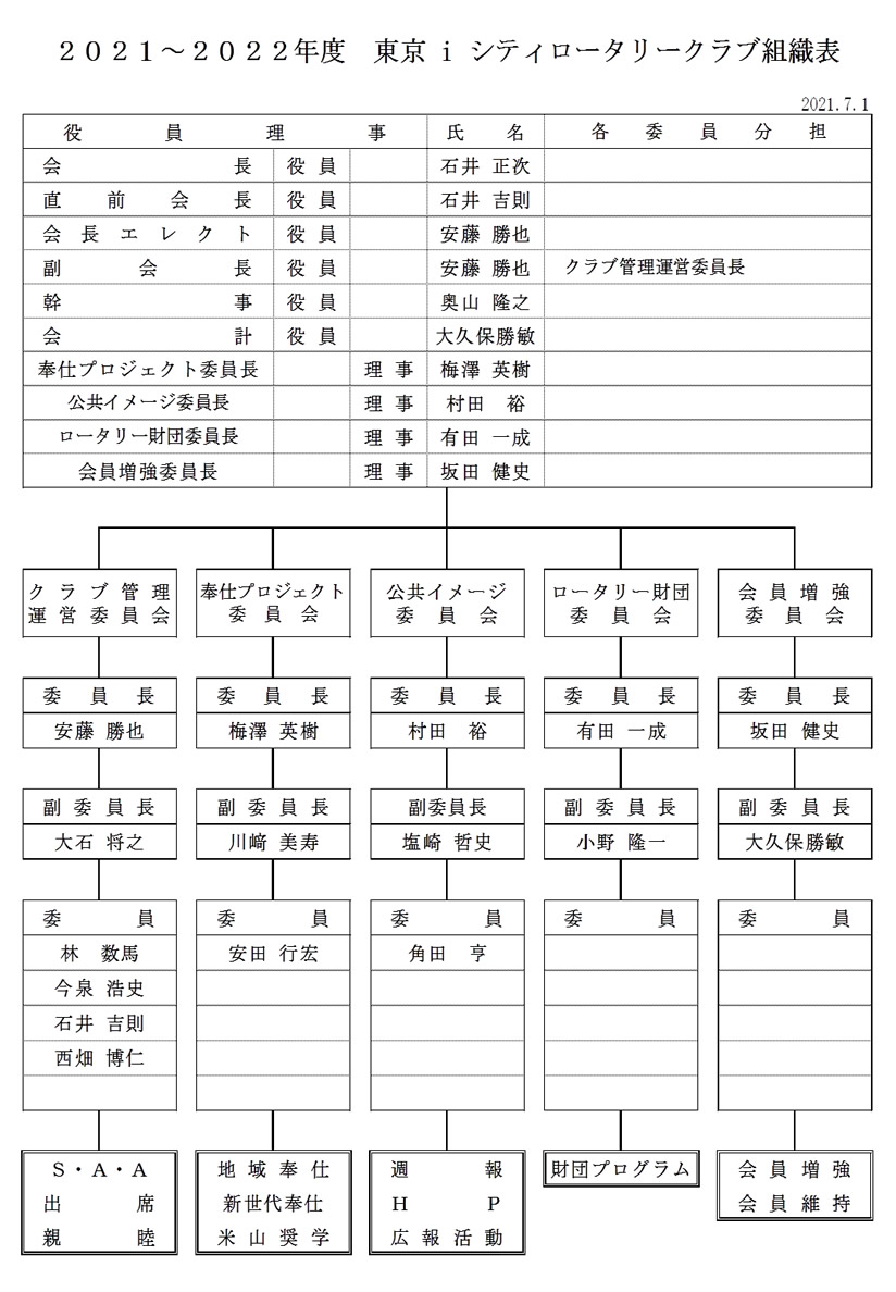 2021~2022年度 東京 i シティロータリークラブ組織表